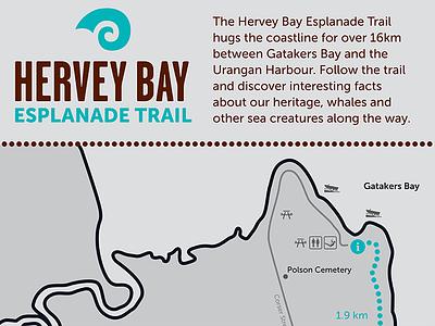Hervey Bay Esplanade Trail print signage interpretive map detail