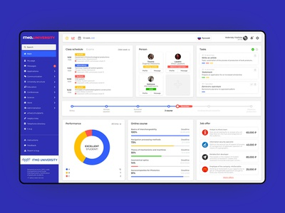 Dashboard for students of the ITMO University