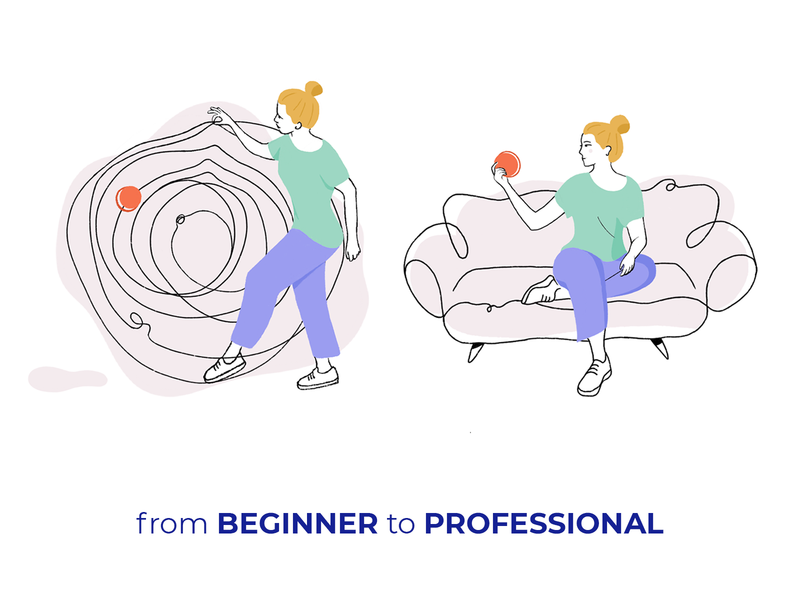 My infographic about the process of getting the new knowledge