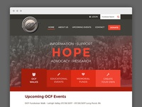 Oral Cancer Foundation Site