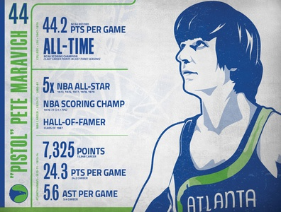 Pete Maravich Illustration