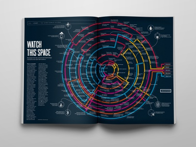 Wired Magazine 148 Key Tech Trends Infographic illustration infographic wired visualisation design