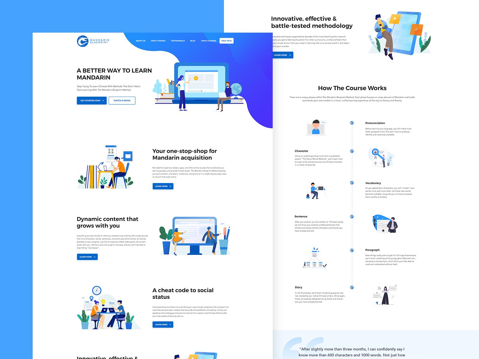 Web Design For Mandarin Blueprint By