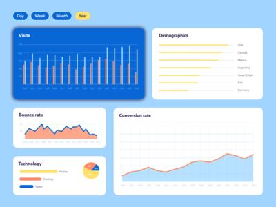 Web analytics chart