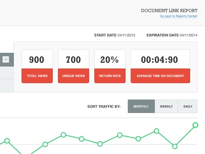 Flat Report analytics links tracking numbers charts