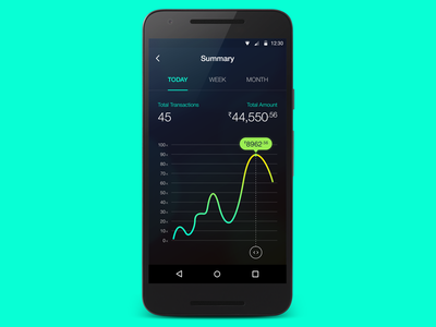 Graph Screen for Mobile (WIP) mobile money stats dark android expense chart app financial flat analytics graph