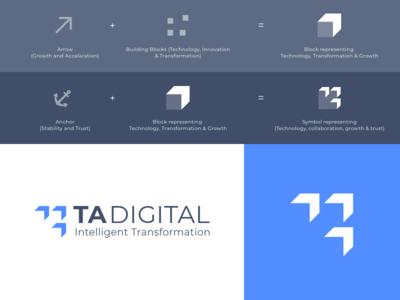 TA Digital Logo Concept flat icon vector branding typography design illustration logo