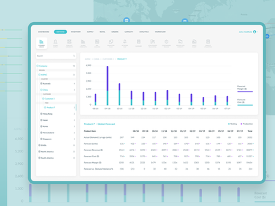 Supply chain Application redesign figma supply chain ui dashboad redesign