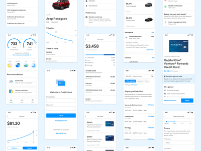 Layout types exploration design system mobile layout