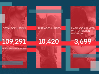 Marriages in Need Infographic infographic design