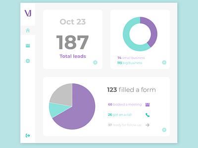 Dashboard ux design vector uidesign ui user interface