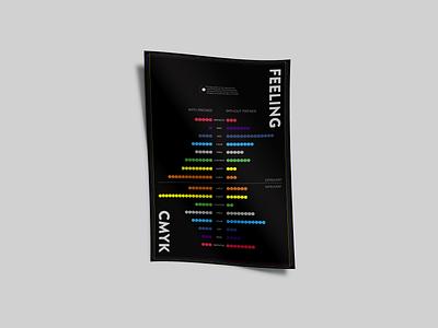 Emotions As Data graphic design cmyk emotions expression playful visual design dataviz poster