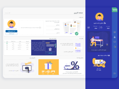 Webshop Dashboard