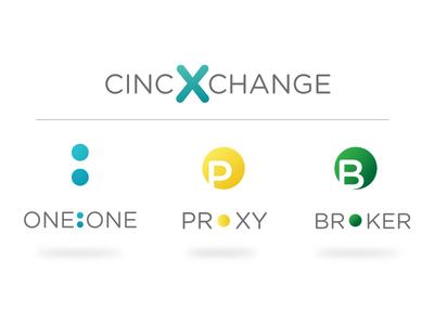 Product Line: CINCXchange