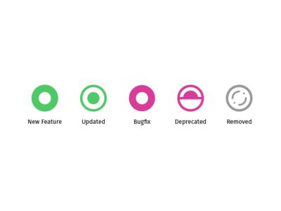 Changelog Status Icons icons status
