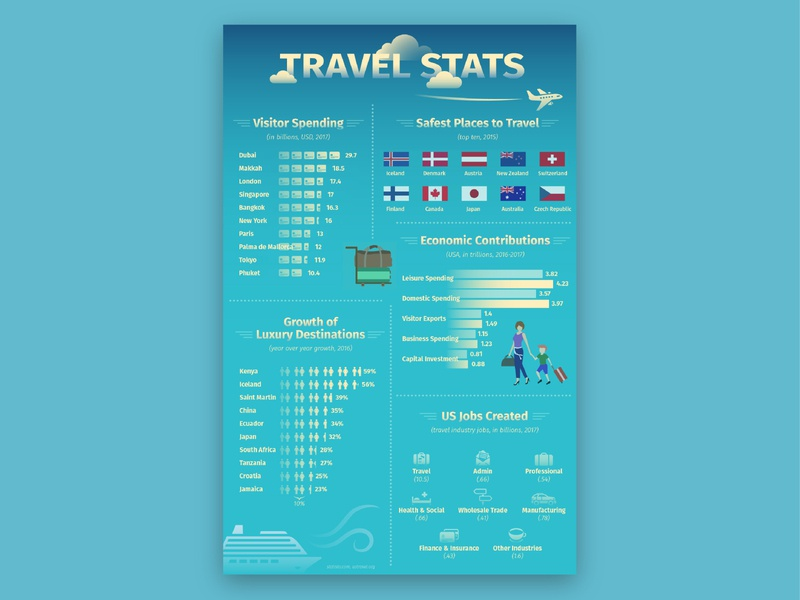 Travel Stats Infographic