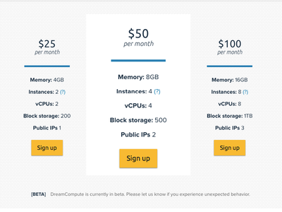 Pricing proxima nova pricing table ubuntu buttons pricing plans