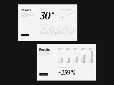 Ryde: data & results results minimal clean outline big typography big type typography type chart graph data visualization dataviz data grid layout layout grid