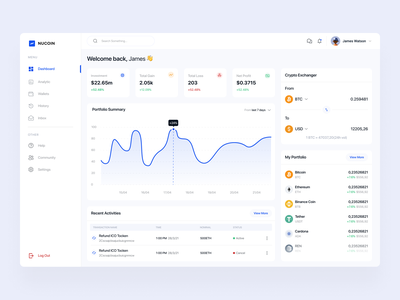 Crypto Dashboard crypto currency money bitcoin chart wallet graphic trading ui dashboard clean analytic portfolio investment exchanger crypto