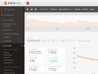 EQATEC Analytics