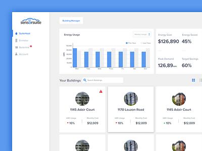 SensorSuite Dashboard analytics data visualization cards iot hardware sensors sensorsuite dashboard