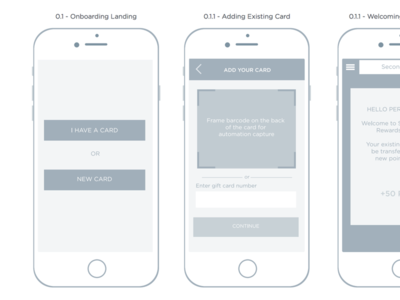 Second Cup App Wireframes