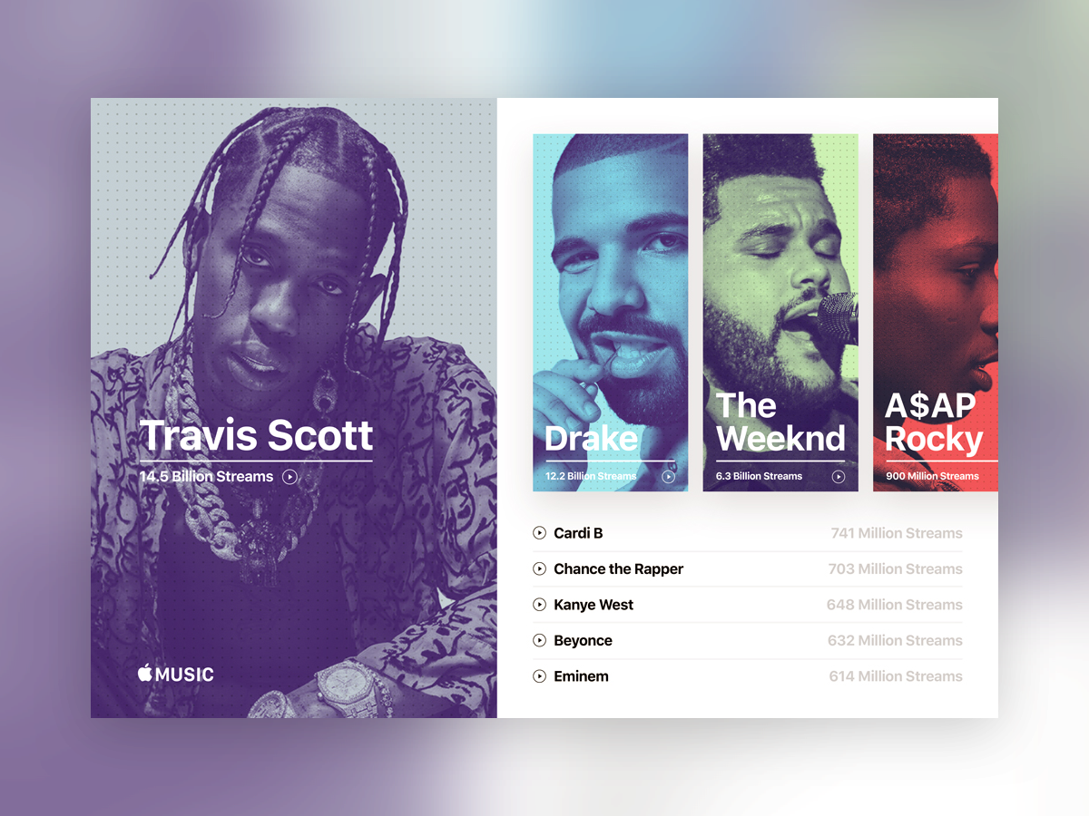 Apple Music Streams Mock pt. 1 music apple rap layout interface design ux ui clean sketch