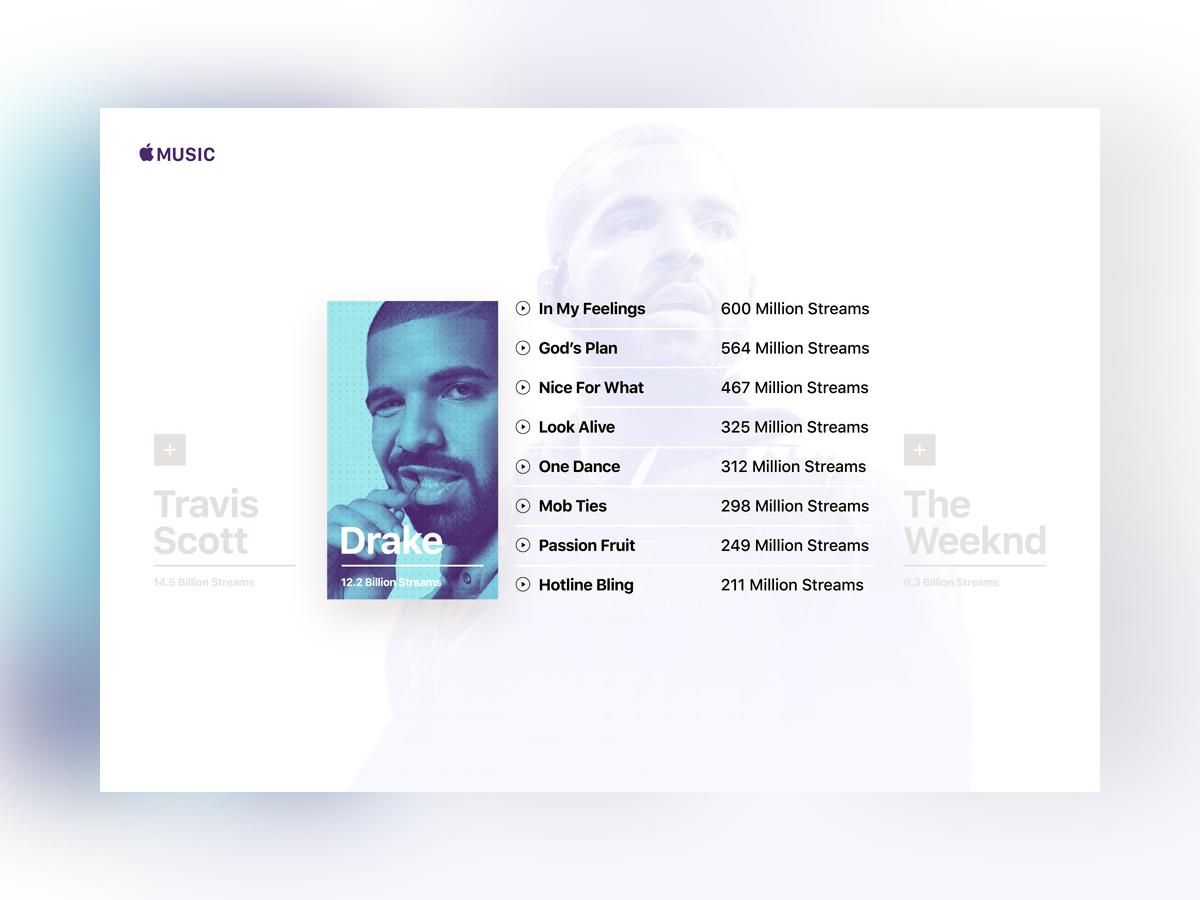 Apple Music Streams Mock pt. 2 ux rap music layout interface ui design clean apple sketch