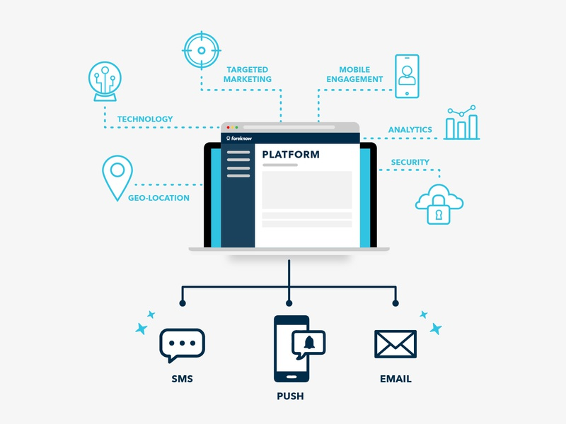 Technology Platform Illustration technology predictive platform marketing location interface illustration engagement data analytics