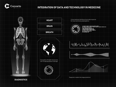 Infography for it-medical company health brain skeleton technology analysis anatomy infography dark medicine