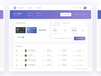 Dashboard Of Payment System Product