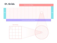 Explaining Of Grids From Design System Directory