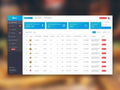 Admin Panel - Dashboard