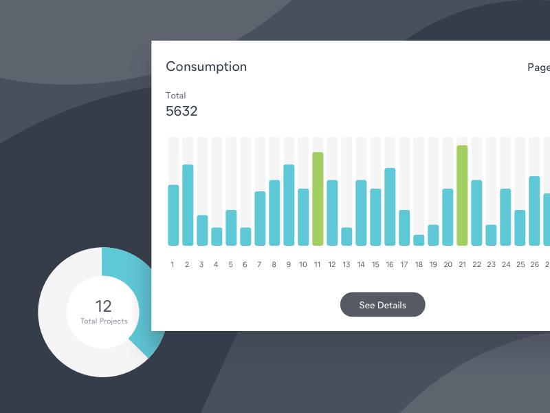 Analytics Sneak Peak frontify product design ui bar charts piechart analytics chart analytics