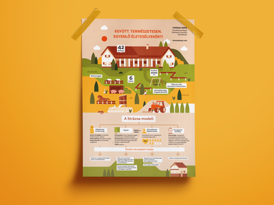 Special needs organization infographic poster