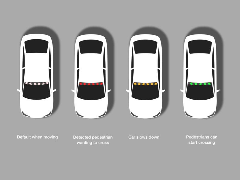 Autonomous Car Communication Light - Concept