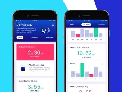 OnTrack: App