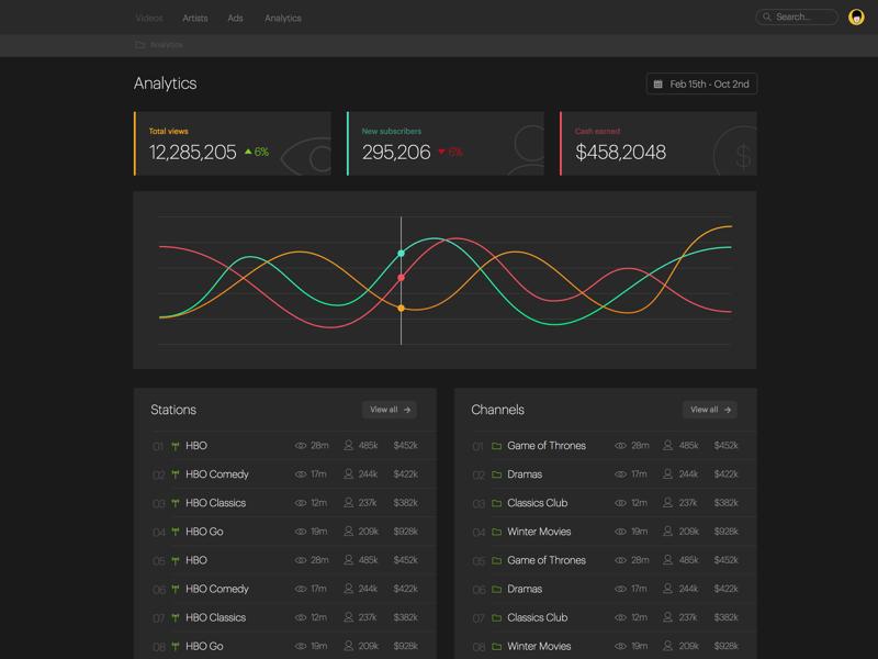 Simple Analytics visual design ui analytics web