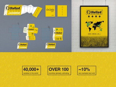 Hulled - Design Deliverables rice box packaging map layout graphic design poster