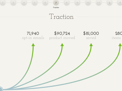 Pitch deck traction