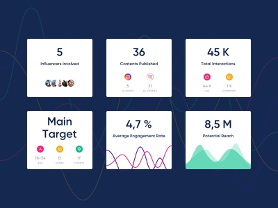 Influencer Campaign data marketing influencer vibrant colors ui design icons flat vector