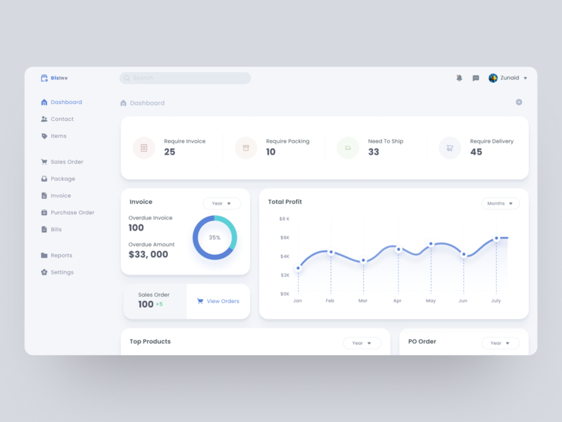 Inventory Management System Dashboard