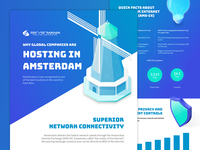 Hosting in Amsterdam Infographic