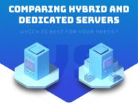 Hybrid vs. Dedicated servers infographic WIP