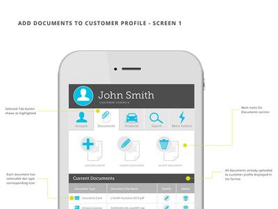 customer profile auto dealership