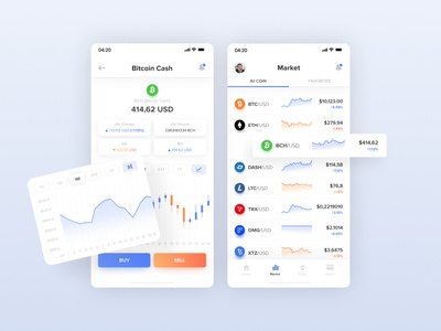 Cryptocurrency Market - Mobile App