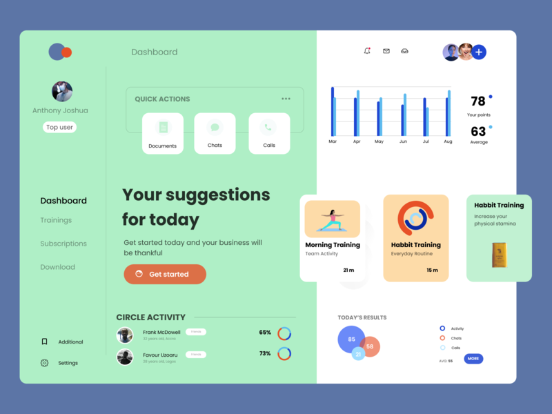 Fitness Dashboard exercise ui mobile app design website design fitness