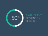 Percentage of Email Designs
