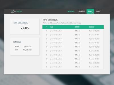 Prelauncher Admin Interface