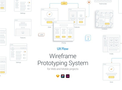 UX Flow | Wire Prototyping System